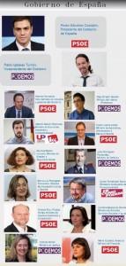 Gobierno-Podemos-Zaragoza